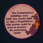 FIGMENT FACTS