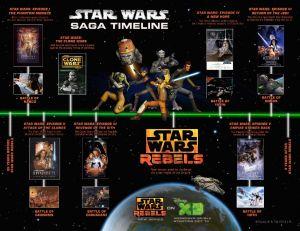 star wars rebels timeline
